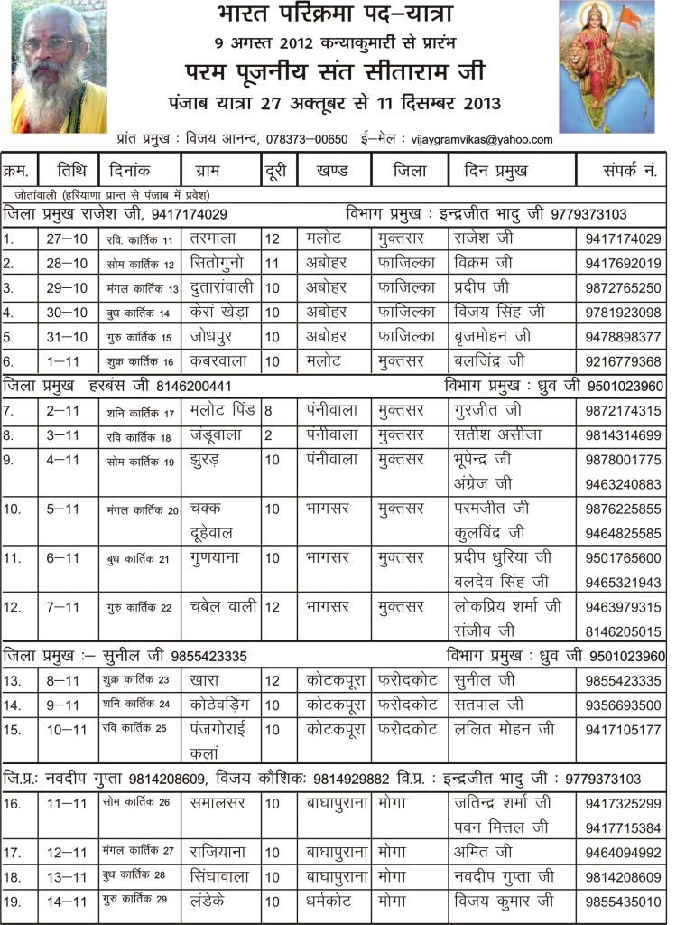 Bharat Parikrama Yatra in PUNJAB (1)