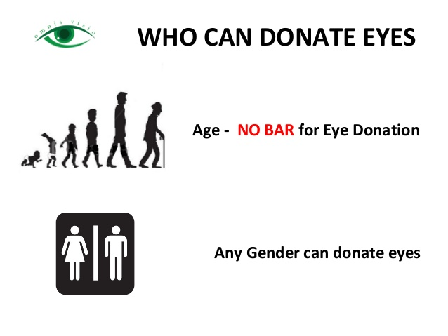 eye-donation-in-bangladesh-13-638